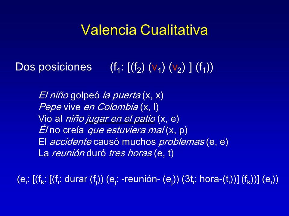 Valencia Cualitativa Dos posiciones (f1: [(f2) (v1) (v2) ] (f1))